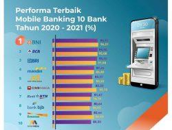 Wow! Ini Mobile Banking Terbaik Se- Indonesia